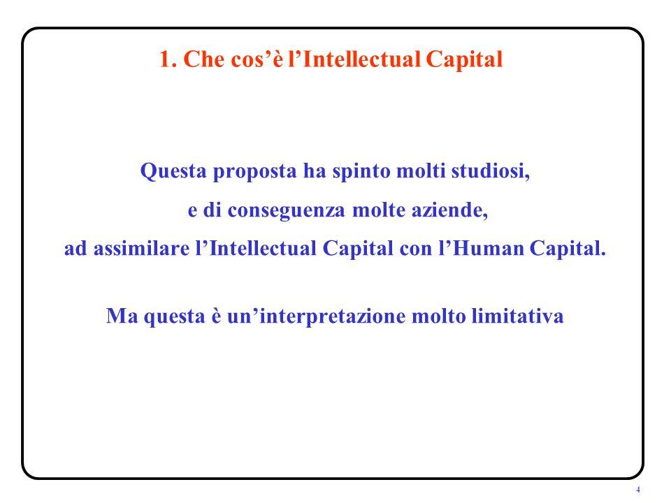 4 1. Che cosè lIntellectual Capital Questa proposta ha spinto molti studiosi, e di conseguenza molte aziende, ad assimilare lIntellectual Capital con