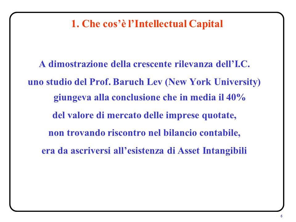 6 1. Che cosè lIntellectual Capital A dimostrazione della crescente rilevanza dellI.C.