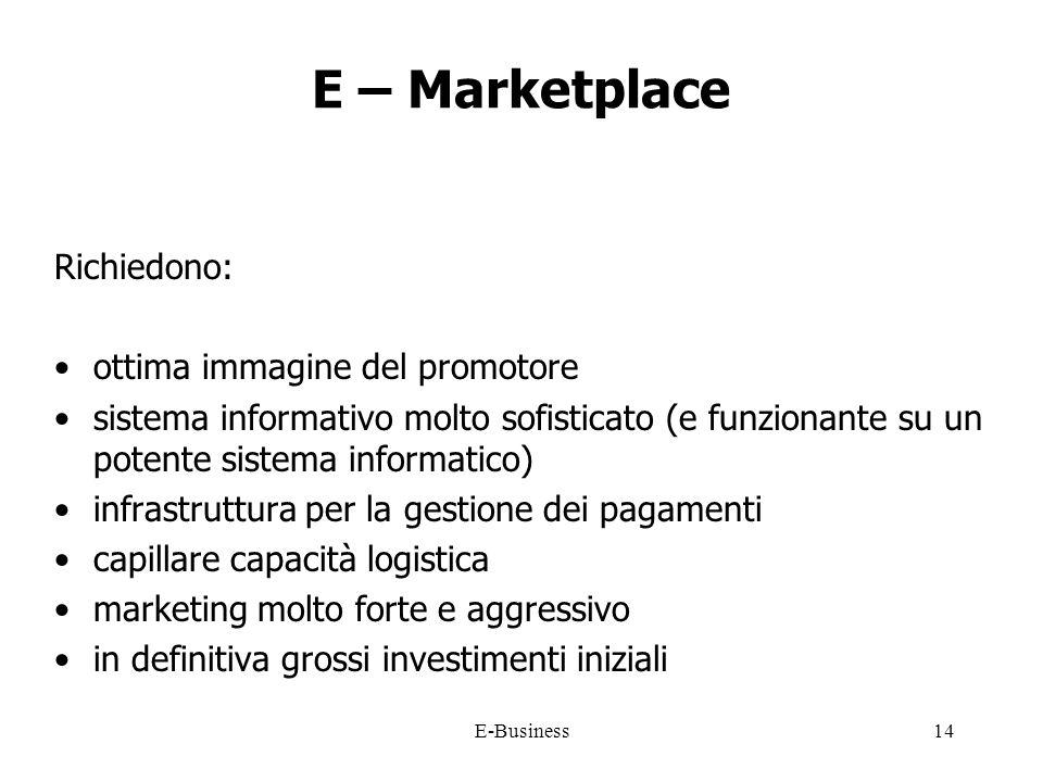E-Business14 E – Marketplace Richiedono: ottima immagine del promotore sistema informativo molto sofisticato (e funzionante su un potente sistema informatico) infrastruttura per la gestione dei pagamenti capillare capacità logistica marketing molto forte e aggressivo in definitiva grossi investimenti iniziali