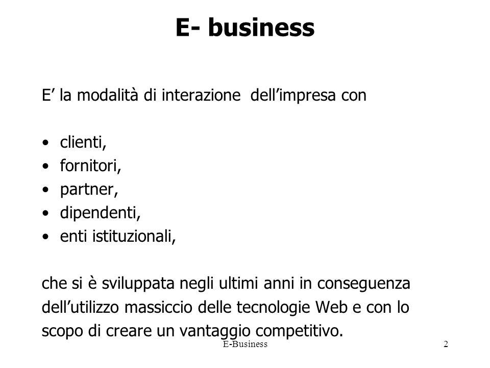 E-Business2 E- business E la modalità di interazione dellimpresa con clienti, fornitori, partner, dipendenti, enti istituzionali, che si è sviluppata negli ultimi anni in conseguenza dellutilizzo massiccio delle tecnologie Web e con lo scopo di creare un vantaggio competitivo.