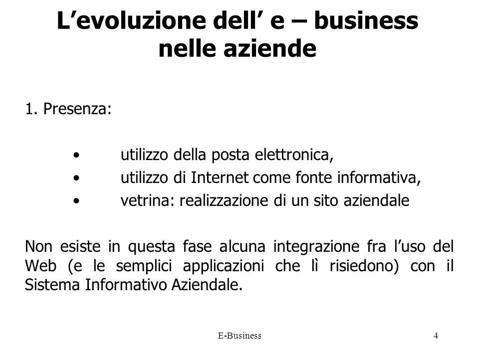 E-Business4 Levoluzione dell e – business nelle aziende 1.
