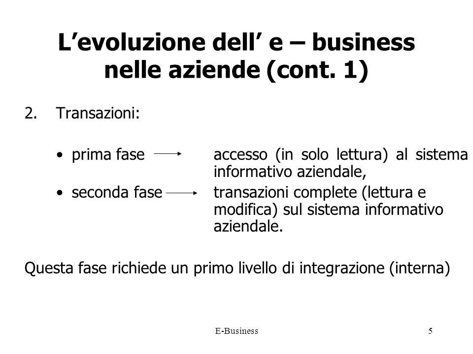 E-Business5 Levoluzione dell e – business nelle aziende (cont.