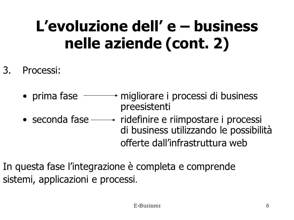 E-Business6 Levoluzione dell e – business nelle aziende (cont.