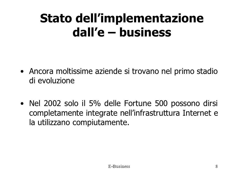 E-Business8 Stato dellimplementazione dalle – business Ancora moltissime aziende si trovano nel primo stadio di evoluzione Nel 2002 solo il 5% delle Fortune 500 possono dirsi completamente integrate nellinfrastruttura Internet e la utilizzano compiutamente.