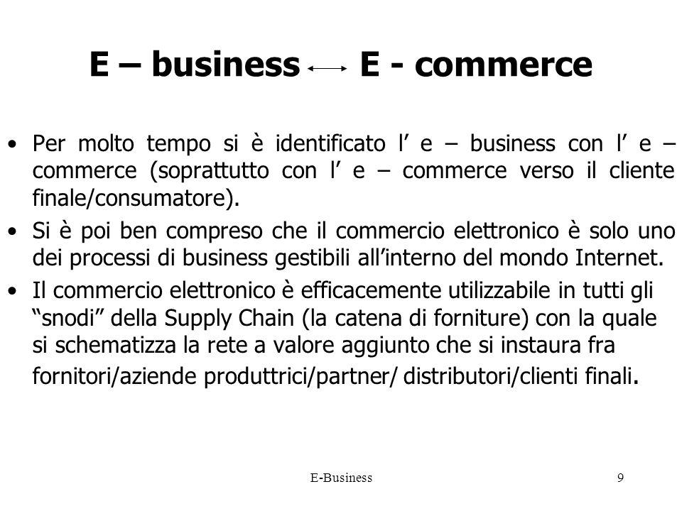 E-Business9 E – business E - commerce Per molto tempo si è identificato l e – business con l e – commerce (soprattutto con l e – commerce verso il cliente finale/consumatore).