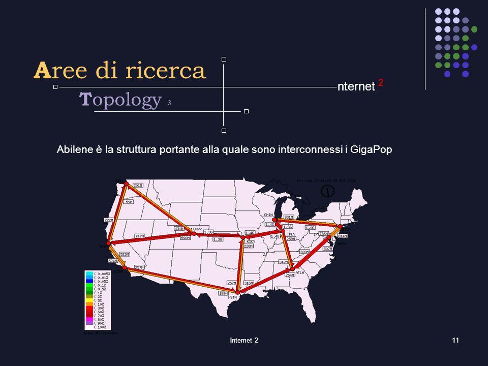 Internet 211 2 A ree di ricerca Abilene è la struttura portante alla quale sono interconnessi i GigaPop nternet T opology 3