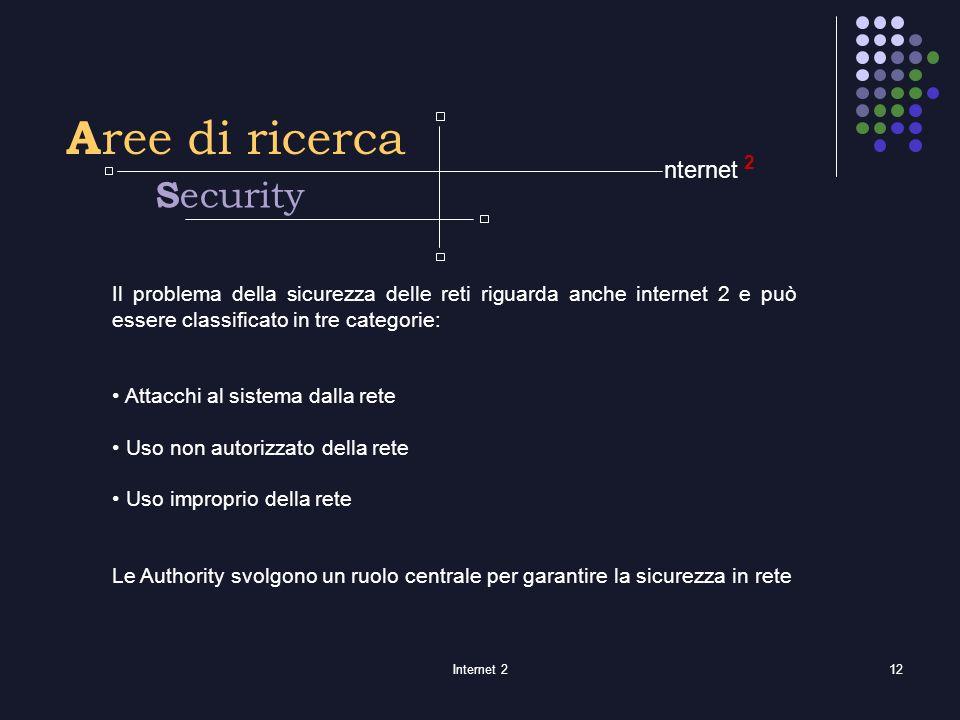 Internet 212 2 A ree di ricerca Il problema della sicurezza delle reti riguarda anche internet 2 e può essere classificato in tre categorie: Attacchi al sistema dalla rete Uso non autorizzato della rete Uso improprio della rete Le Authority svolgono un ruolo centrale per garantire la sicurezza in rete nternet S ecurity