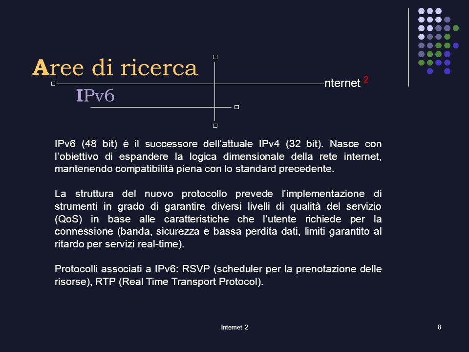 Internet 28 2 A ree di ricerca IPv6 (48 bit) è il successore dellattuale IPv4 (32 bit).