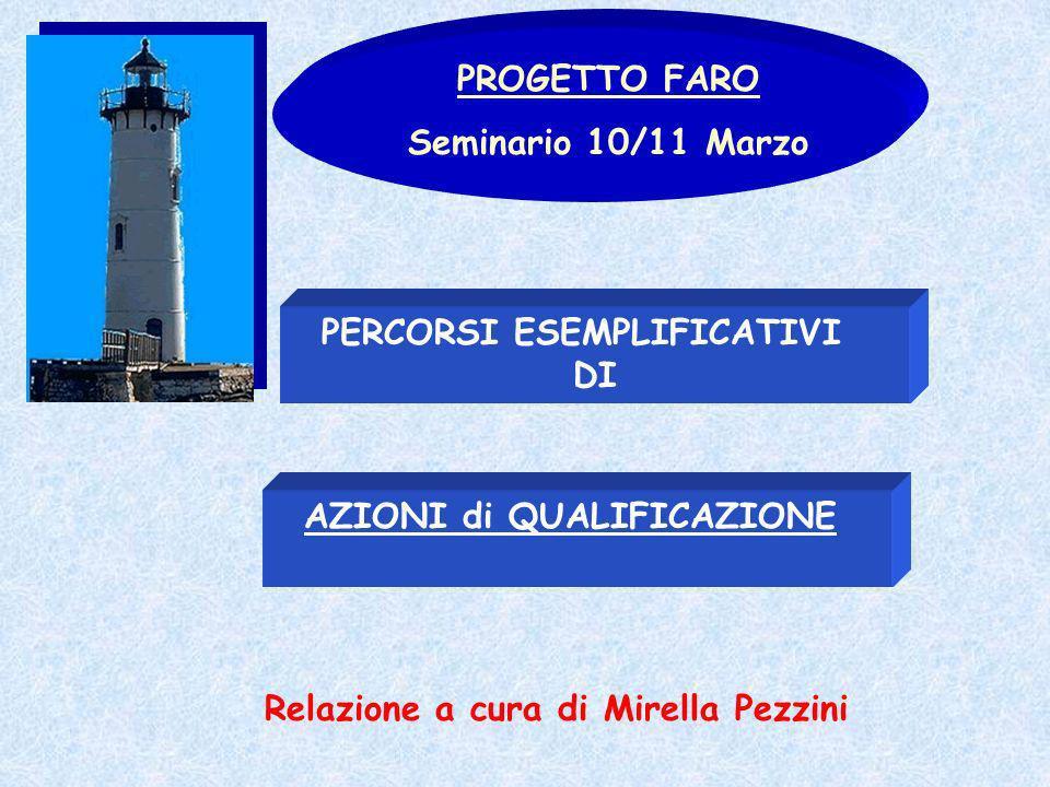 PROGETTO FARO Seminario 10/11 Marzo AZIONI di QUALIFICAZIONE Relazione a cura di Mirella Pezzini PERCORSI ESEMPLIFICATIVI DI