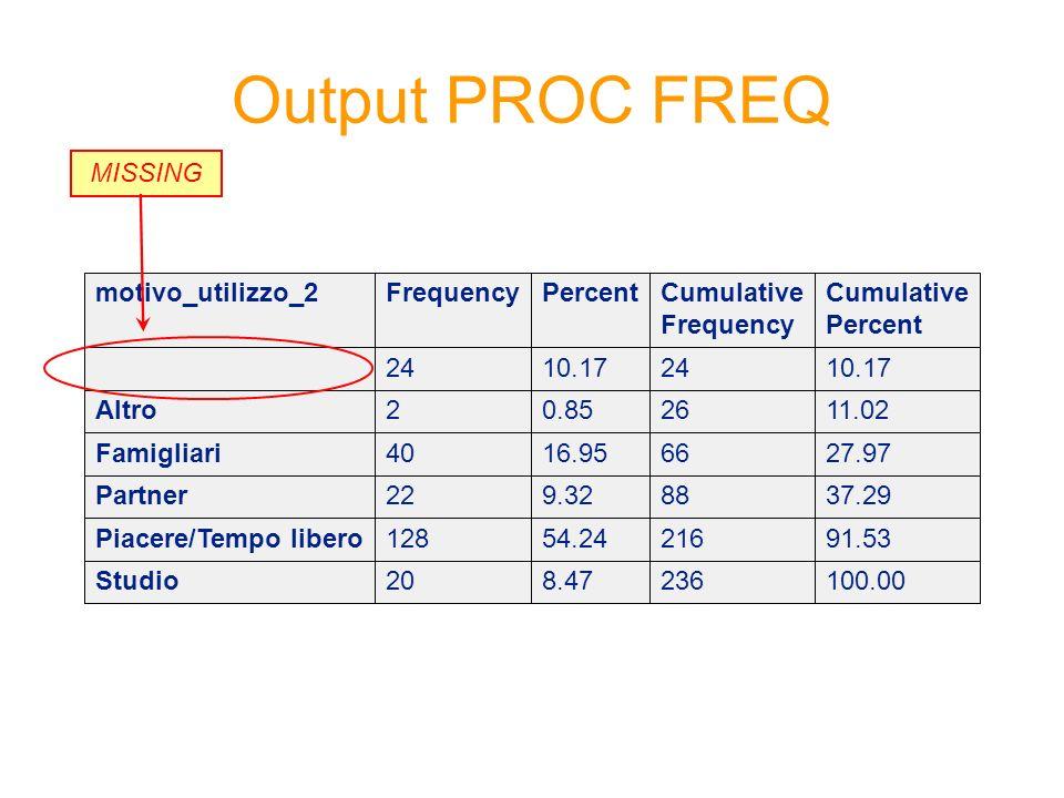Output PROC FREQ 100.002368.4720Studio 91.5321654.24128Piacere/Tempo libero 37.29889.3222Partner 27.976616.9540Famigliari 11.02260.852Altro 10.172410.