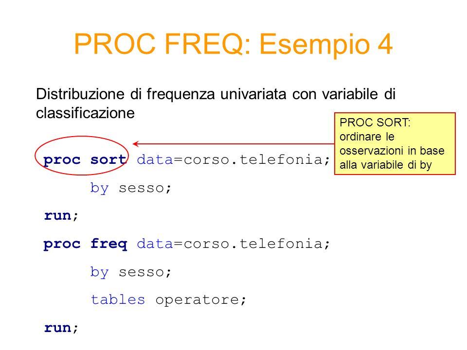 PROC FREQ: Esempio 4 proc sort data=corso.telefonia; by sesso; run; proc freq data=corso.telefonia; by sesso; tables operatore; run; Distribuzione di