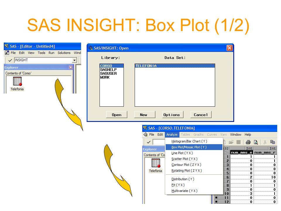 SAS INSIGHT: Box Plot (1/2)
