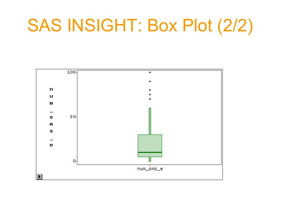 SAS INSIGHT: Box Plot (2/2)