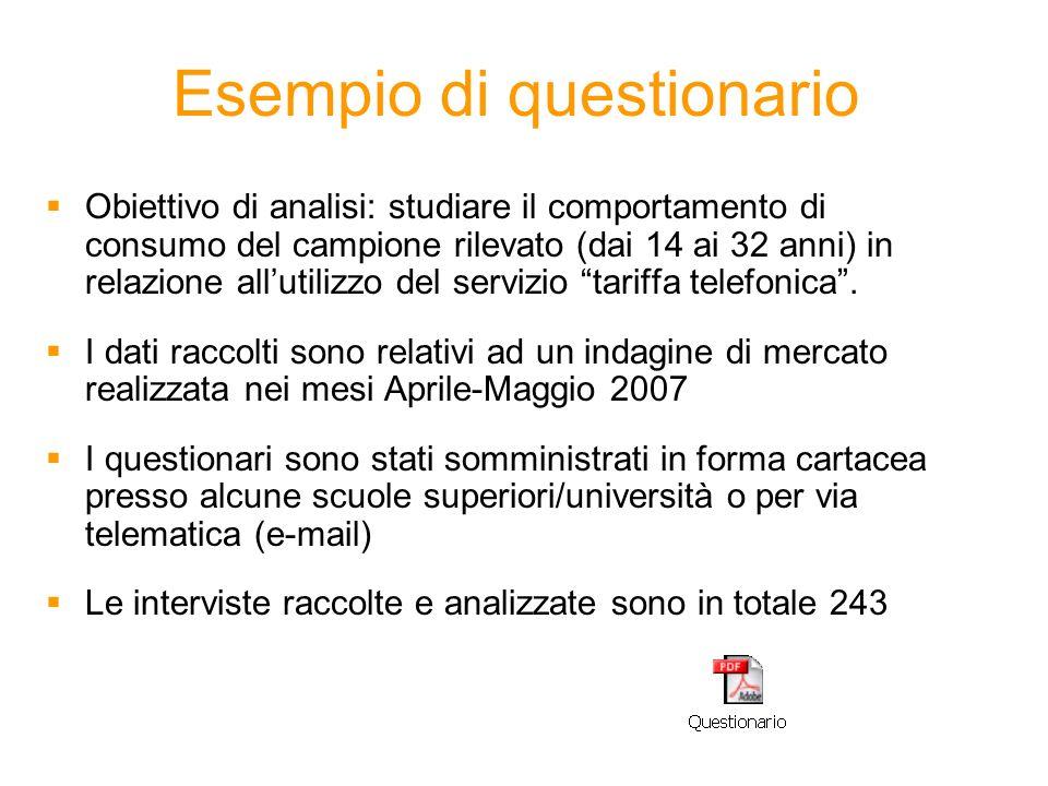 Esempio di questionario Obiettivo di analisi: studiare il comportamento di consumo del campione rilevato (dai 14 ai 32 anni) in relazione allutilizzo