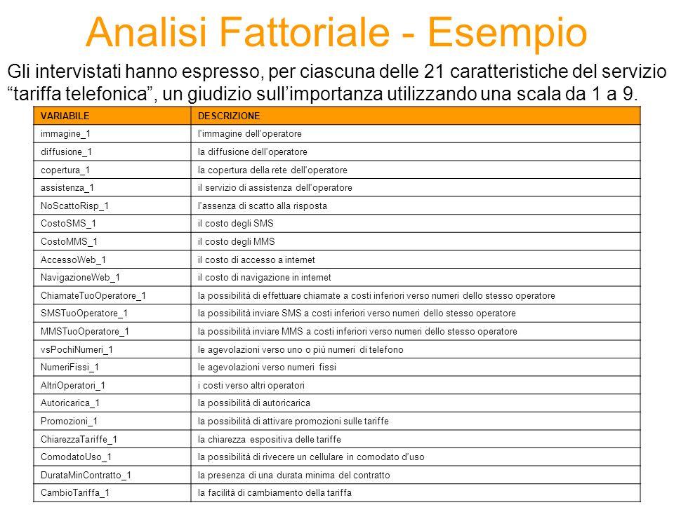 Analisi Fattoriale - Esempio Gli intervistati hanno espresso, per ciascuna delle 21 caratteristiche del servizio tariffa telefonica, un giudizio sullimportanza utilizzando una scala da 1 a 9.