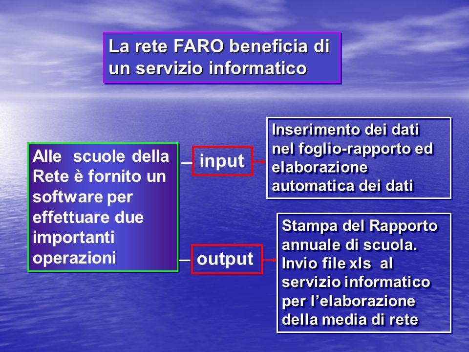 Autoanalisi Standard di accettabilità input output della RETE F.A.R.O della RETE F.A.R.O.