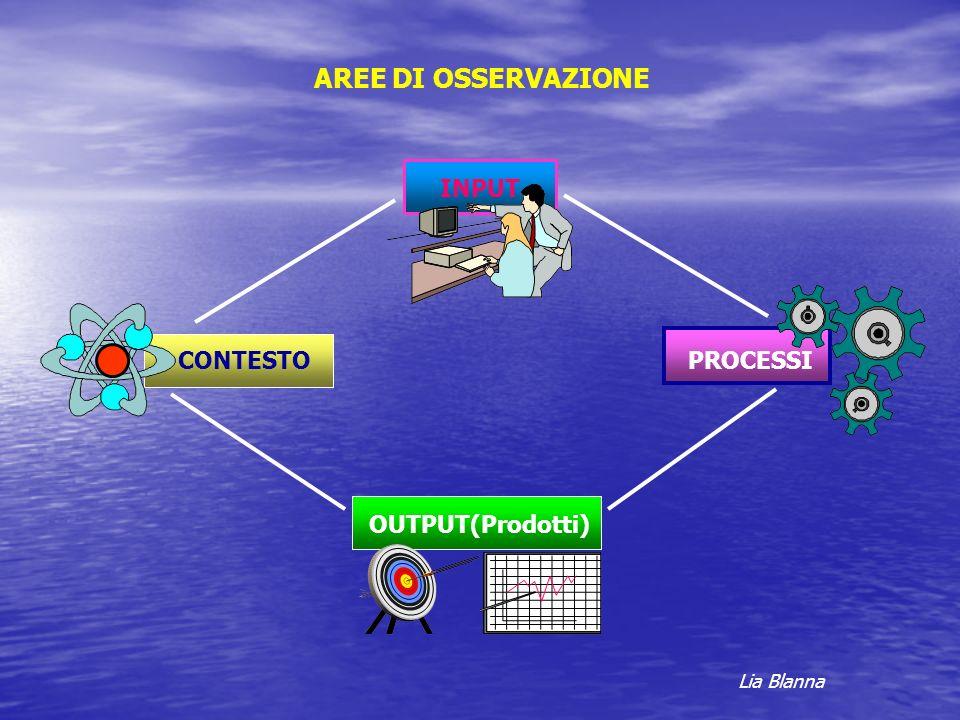AUTONOMIA (Strumento e valore) Flessibilità e diversificazione della proposta formativa Autoanalisi ed Autovalutazione di sistema Rigore nella valutazione degli apprendimenti Mirella Pezzini