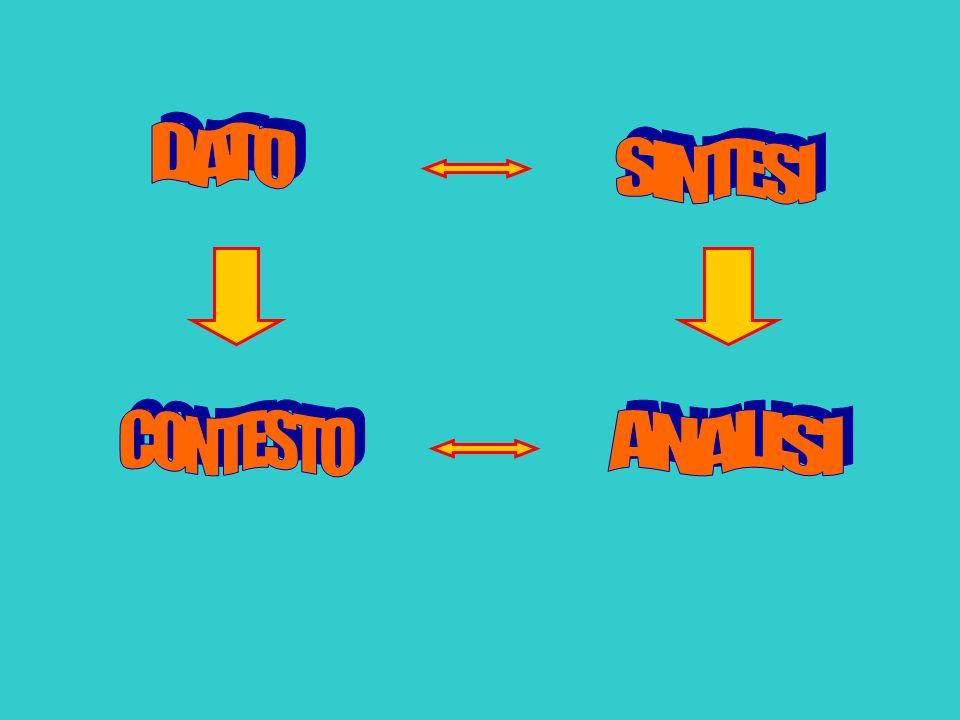 Output (Prodotti) Successo formativo (Di.sco) Proseguimento negli studi Successo negli stadi successivi Output (Prodotti) Successo formativo (Di.sco) Proseguimento negli studi Successo negli stadi successivi