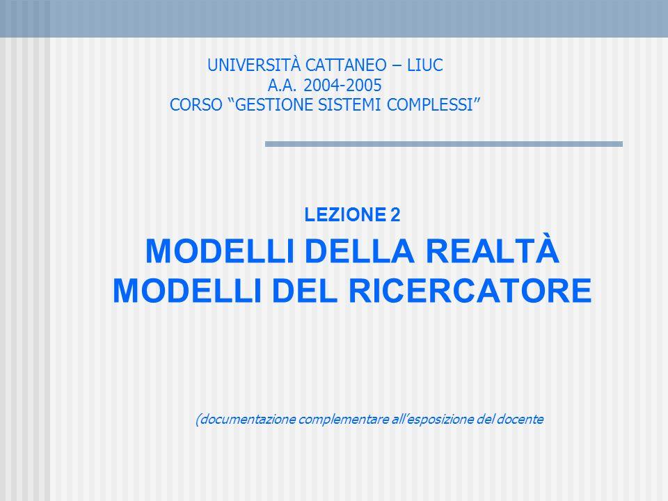 UNIVERSITÀ CATTANEO – LIUC A.A. 2004-2005 CORSO GESTIONE SISTEMI COMPLESSI LEZIONE 2 MODELLI DELLA REALTÀ MODELLI DEL RICERCATORE (documentazione comp