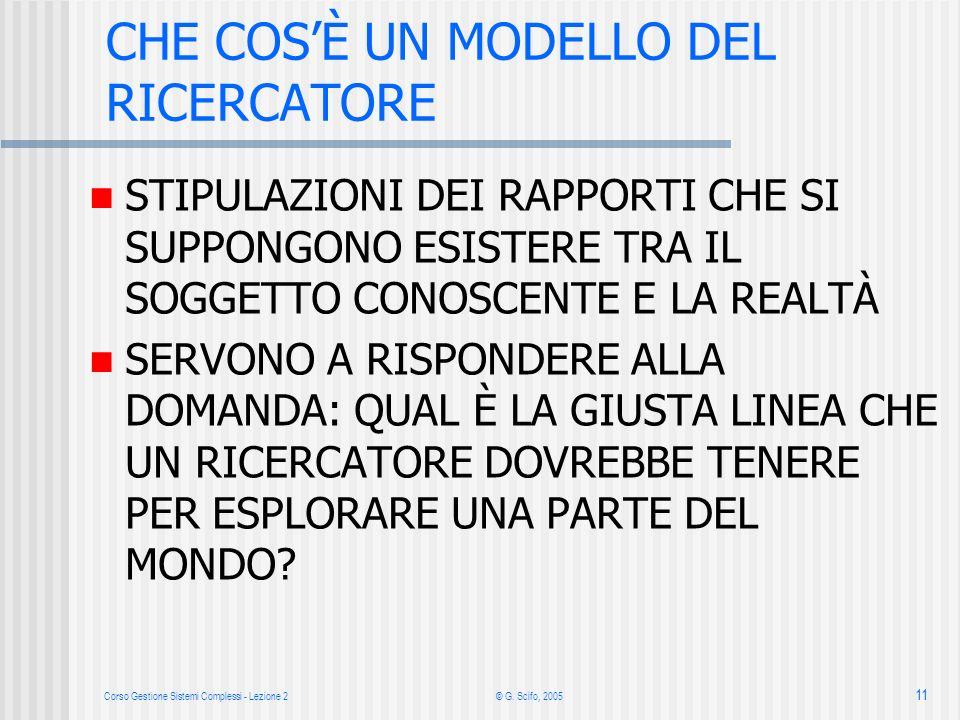 Corso Gestione Sistemi Complessi - Lezione 2 © G. Scifo, 2005 11 CHE COSÈ UN MODELLO DEL RICERCATORE STIPULAZIONI DEI RAPPORTI CHE SI SUPPONGONO ESIST