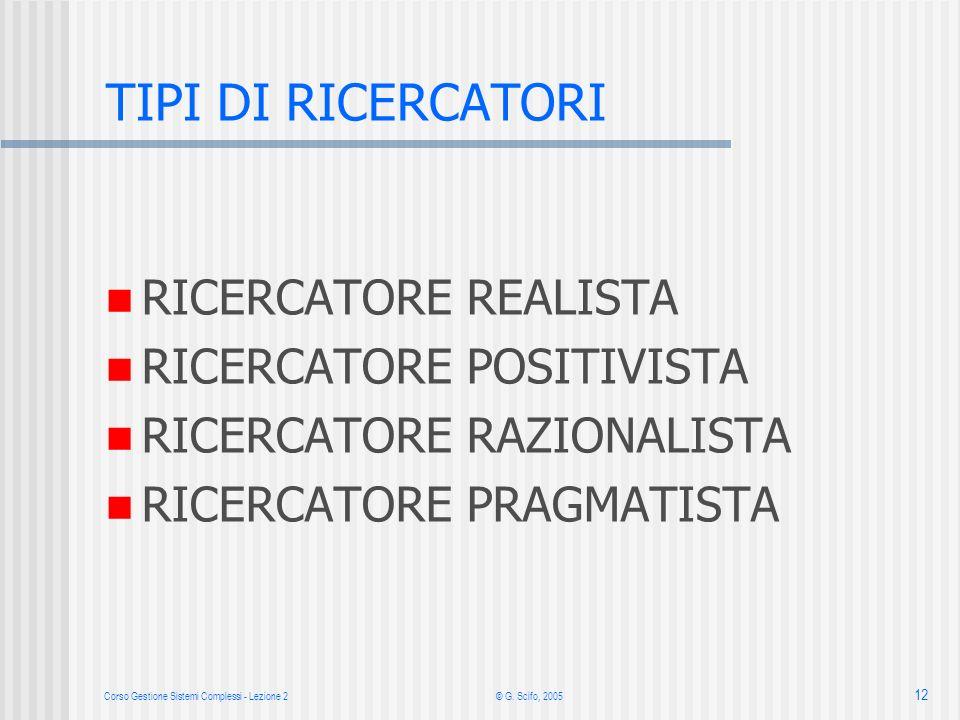 Corso Gestione Sistemi Complessi - Lezione 2 © G. Scifo, 2005 12 RICERCATORE REALISTA RICERCATORE POSITIVISTA RICERCATORE RAZIONALISTA RICERCATORE PRA
