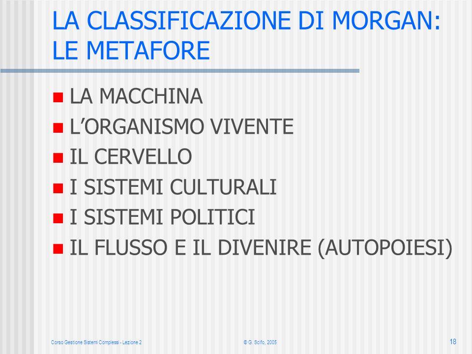 Corso Gestione Sistemi Complessi - Lezione 2 © G. Scifo, 2005 18 LA CLASSIFICAZIONE DI MORGAN: LE METAFORE LA MACCHINA LORGANISMO VIVENTE IL CERVELLO