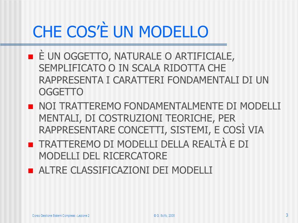 Corso Gestione Sistemi Complessi - Lezione 2 © G. Scifo, 2005 3 È UN OGGETTO, NATURALE O ARTIFICIALE, SEMPLIFICATO O IN SCALA RIDOTTA CHE RAPPRESENTA