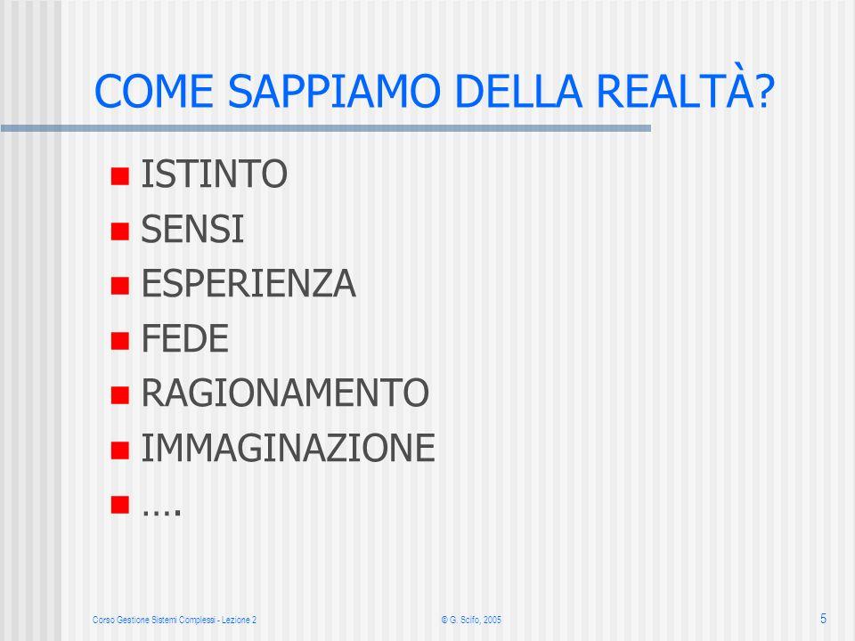 Corso Gestione Sistemi Complessi - Lezione 2 © G. Scifo, 2005 5 ISTINTO SENSI ESPERIENZA FEDE RAGIONAMENTO IMMAGINAZIONE …. COME SAPPIAMO DELLA REALTÀ