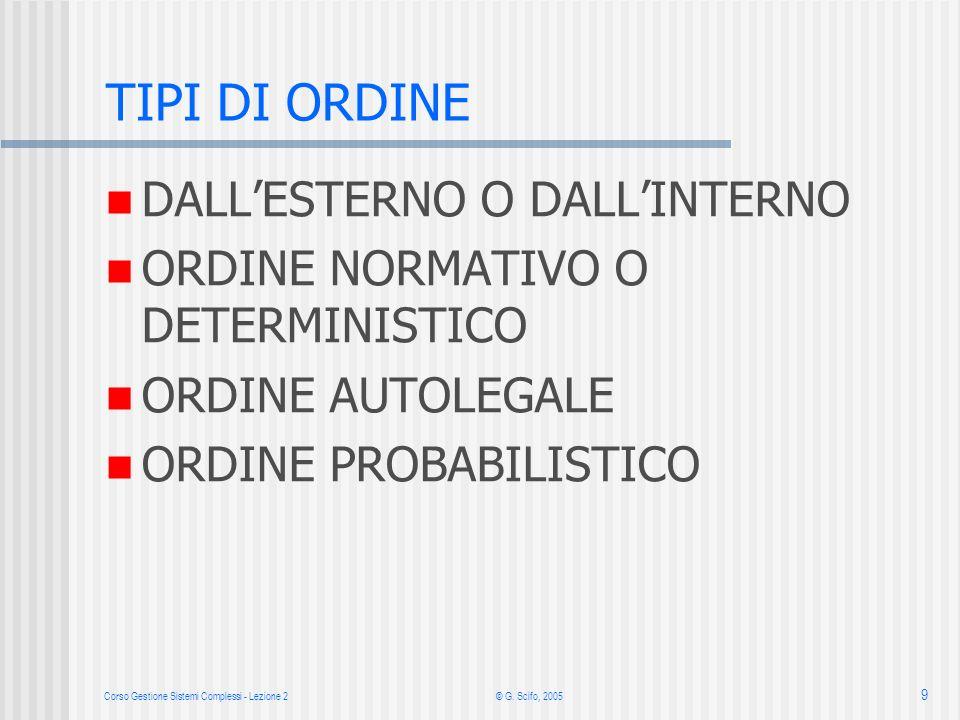 Corso Gestione Sistemi Complessi - Lezione 2 © G. Scifo, 2005 9 DALLESTERNO O DALLINTERNO ORDINE NORMATIVO O DETERMINISTICO ORDINE AUTOLEGALE ORDINE P