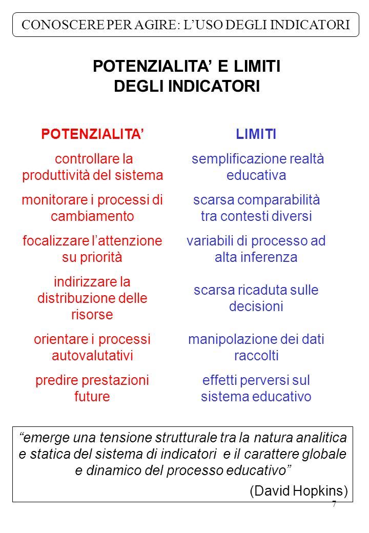 7 CONOSCERE PER AGIRE: LUSO DEGLI INDICATORI POTENZIALITA E LIMITI DEGLI INDICATORI POTENZIALITA controllare la produttività del sistema monitorare i