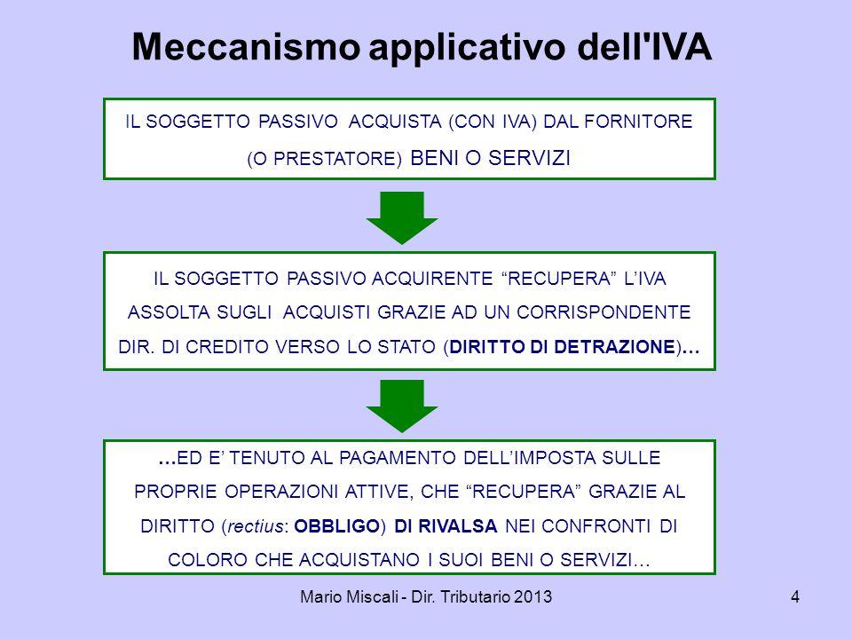 Mario Miscali - Dir.Tributario 201345 La categoria delle operazioni esenti contemplate dallart.