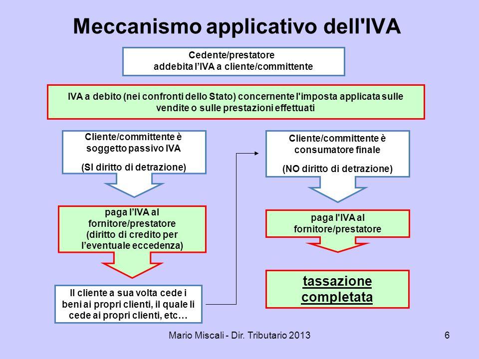 Mario Miscali - Dir.Tributario 201327 Art. 2, co.