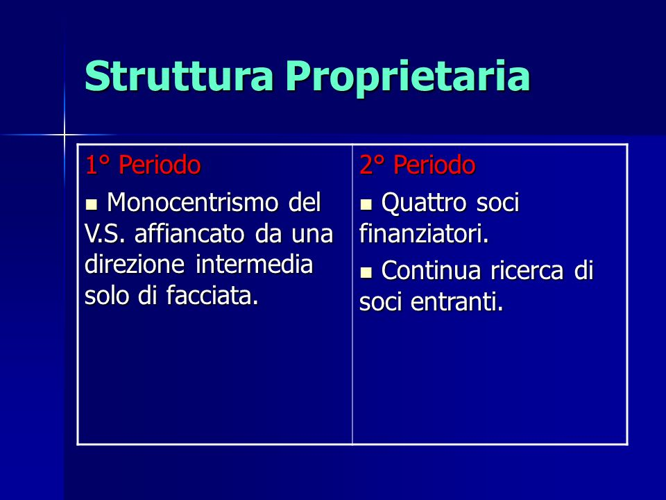 Struttura Proprietaria 1° Periodo Monocentrismo del V.S. affiancato da una direzione intermedia solo di facciata. Monocentrismo del V.S. affiancato da
