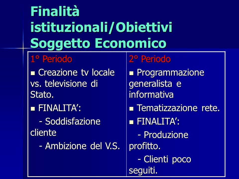 Finalità istituzionali/Obiettivi Soggetto Economico 1° Periodo Creazione tv locale vs. televisione di Stato. Creazione tv locale vs. televisione di St