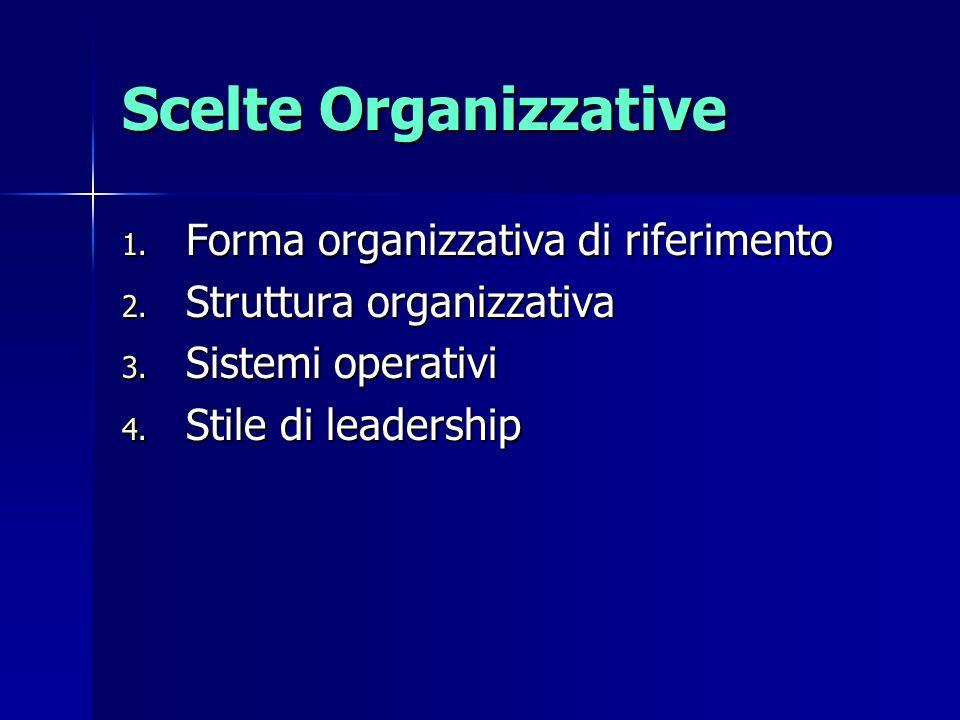 Scelte Organizzative 1. Forma organizzativa di riferimento 2. Struttura organizzativa 3. Sistemi operativi 4. Stile di leadership