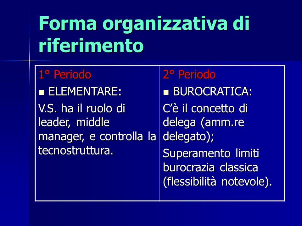 Forma organizzativa di riferimento 1° Periodo ELEMENTARE: ELEMENTARE: V.S. ha il ruolo di leader, middle manager, e controlla la tecnostruttura. 2° Pe