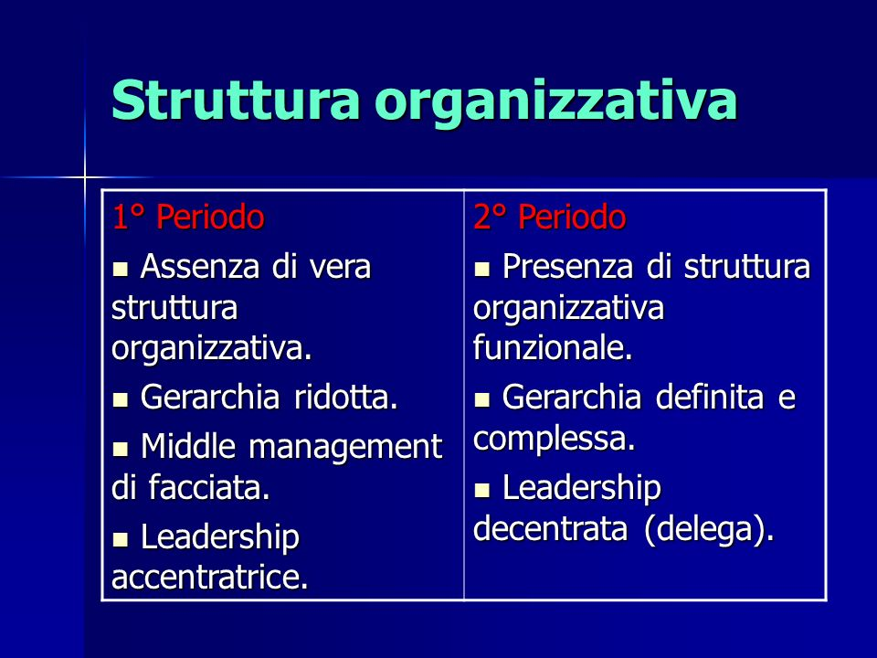 Struttura organizzativa 1° Periodo Assenza di vera struttura organizzativa. Assenza di vera struttura organizzativa. Gerarchia ridotta. Gerarchia rido