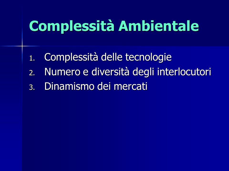Complessità Ambientale 1. Complessità delle tecnologie 2. Numero e diversità degli interlocutori 3. Dinamismo dei mercati