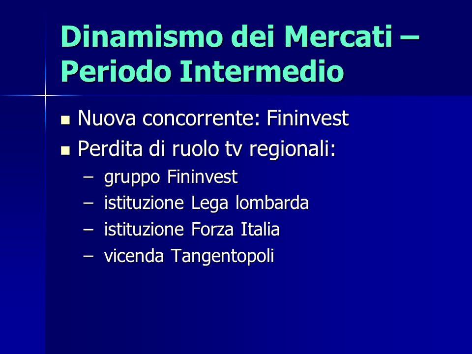 Dinamismo dei Mercati – Periodo Intermedio Nuova concorrente: Fininvest Nuova concorrente: Fininvest Perdita di ruolo tv regionali: Perdita di ruolo t
