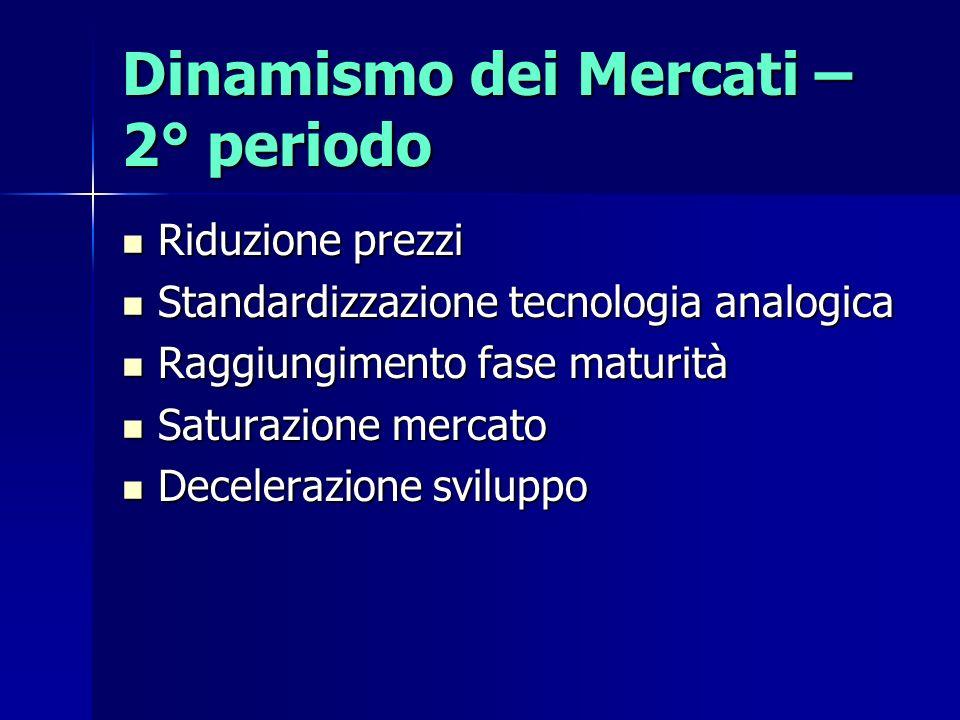 Dinamismo dei Mercati – 2° periodo Riduzione prezzi Riduzione prezzi Standardizzazione tecnologia analogica Standardizzazione tecnologia analogica Rag