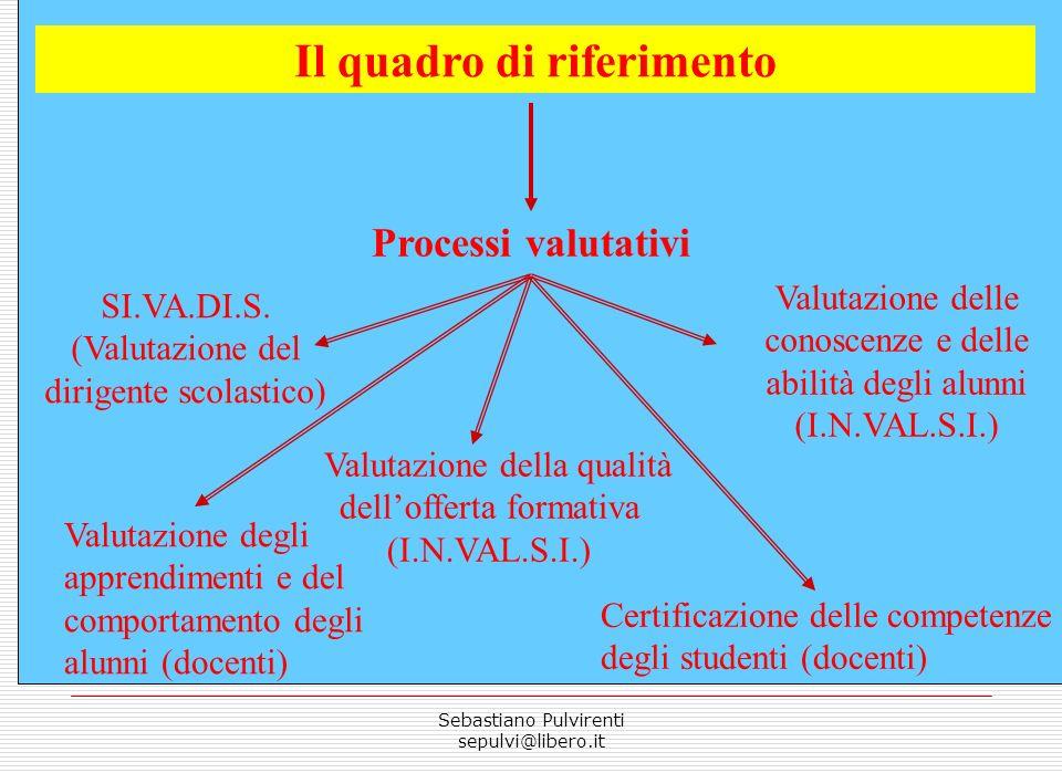 Sebastiano Pulvirenti sepulvi@libero.it Il quadro di riferimento Processi valutativi SI.VA.DI.S.