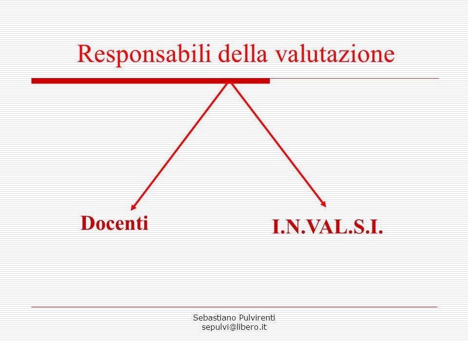 Sebastiano Pulvirenti sepulvi@libero.it Responsabili della valutazione Docenti I.N.VAL.S.I.