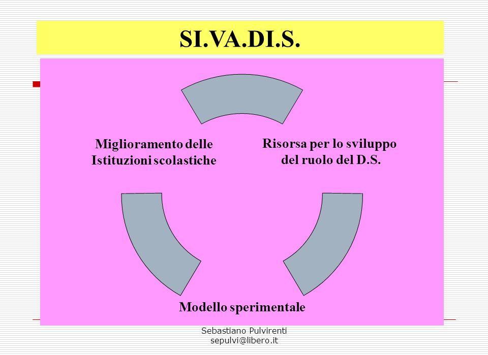 Sebastiano Pulvirenti sepulvi@libero.it Risorsa per lo sviluppo del ruolo del D.S.