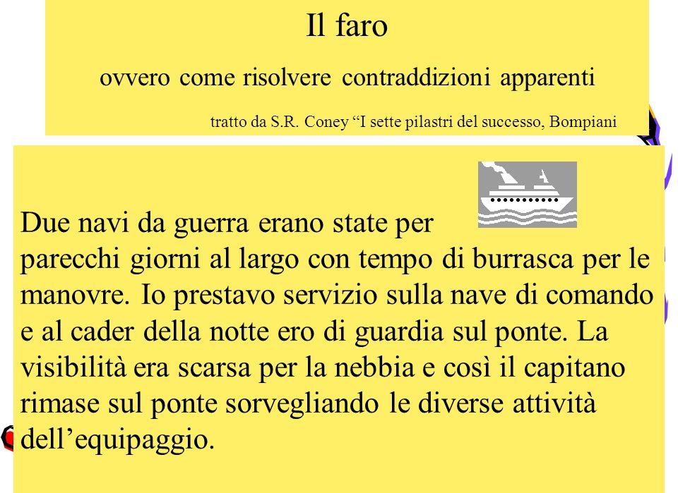 Sebastiano Pulvirenti sepulvi@libero.it Il faro ovvero come risolvere contraddizioni apparenti tratto da S.R.