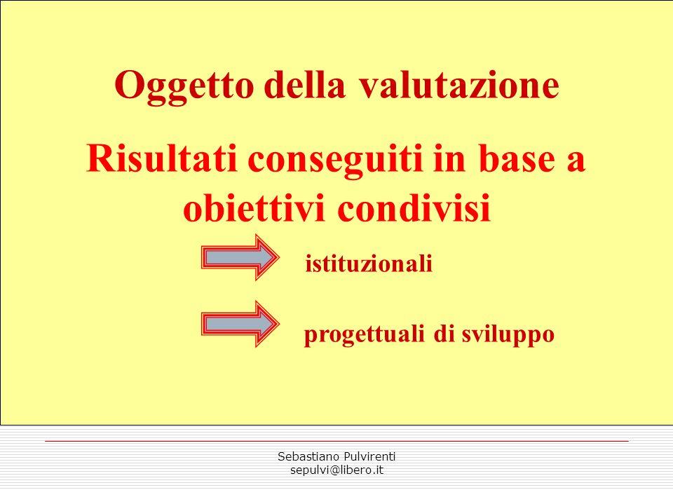 Sebastiano Pulvirenti sepulvi@libero.it Oggetto della valutazione Risultati conseguiti in base a obiettivi condivisi istituzionali progettuali di sviluppo