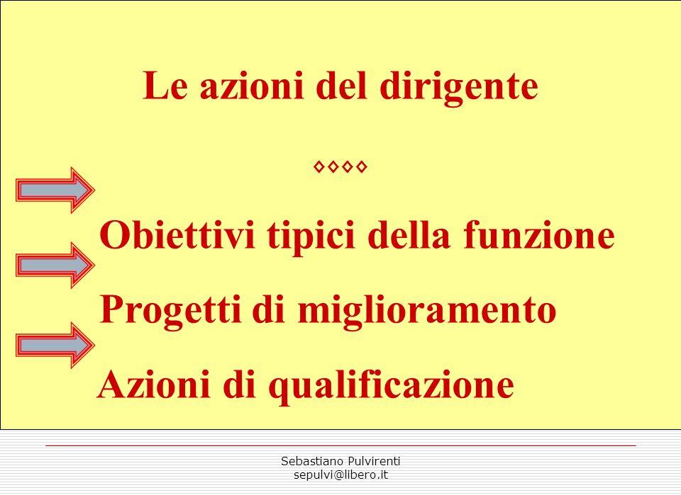 Sebastiano Pulvirenti sepulvi@libero.it Le azioni del dirigente Obiettivi tipici della funzione Progetti di miglioramento Azioni di qualificazione