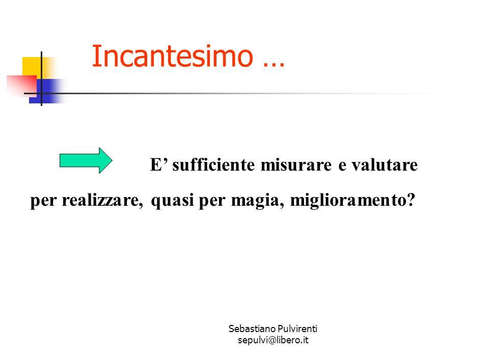 Sebastiano Pulvirenti sepulvi@libero.it Incantesimo … E sufficiente misurare e valutare per realizzare, quasi per magia, miglioramento