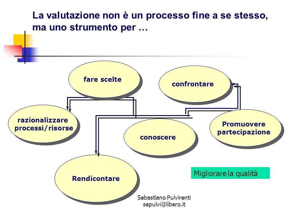 Sebastiano Pulvirenti sepulvi@libero.it I.N.VAL.S.I.