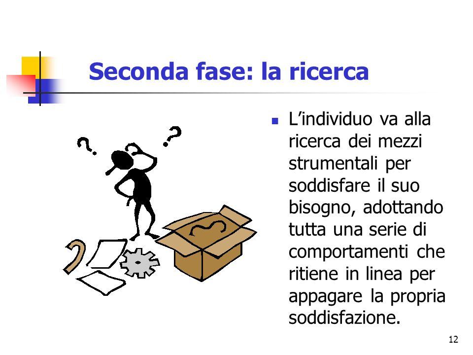 12 Seconda fase: la ricerca Lindividuo va alla ricerca dei mezzi strumentali per soddisfare il suo bisogno, adottando tutta una serie di comportamenti