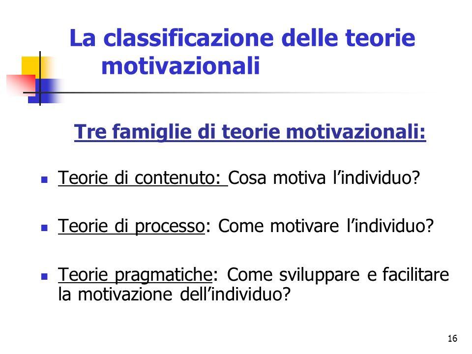 16 Tre famiglie di teorie motivazionali: Teorie di contenuto: Cosa motiva lindividuo? Teorie di processo: Come motivare lindividuo? Teorie pragmatiche
